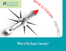 What is the Buyer's Journey - scaled